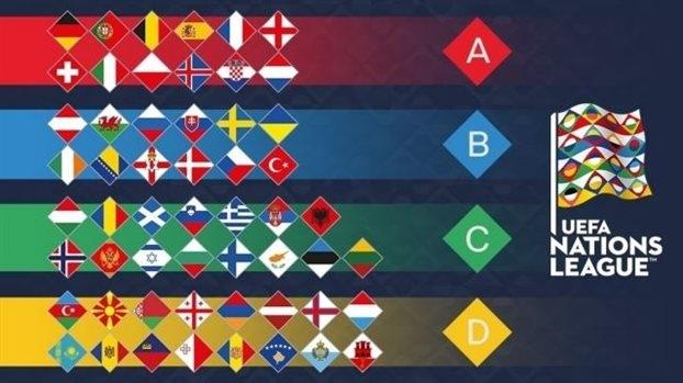 Την Τετάρτη στη Λωζάνη η κλήρωση της Nations League