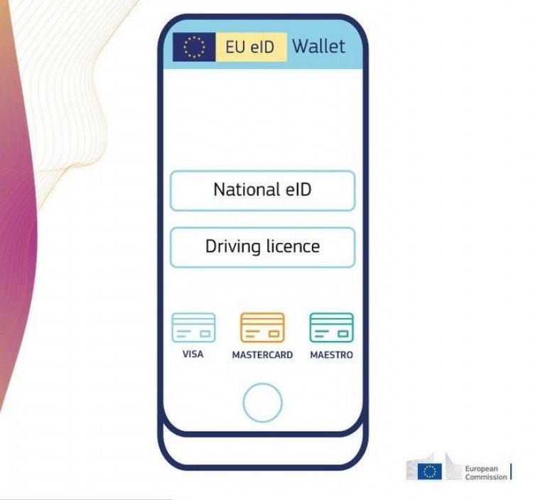 European Digital Identity: Τι είναι η Ευρωπαϊκή Ψηφιακή Ταυτότητα, πώς θα χρησιμοποιείται – Το πλαίσιο που προτείνει η Κομισιόν
