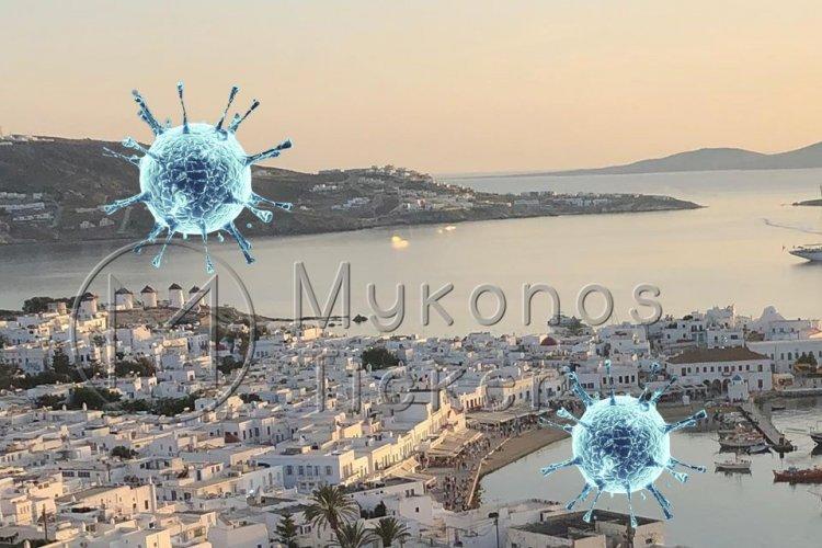 Coronavirus: 2.972 νέα περιστατικά μόλυνσης, τα 39 στην Μύκονο – 125 νοσηλεύονται διασωληνωμένοι, 3 νέοι θάνατοι