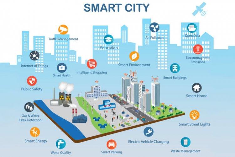 Smart Cities & Digital Citizens: Ολοκληρώθηκε το 6ο Ετήσιο Συνέδριο για τις Έξυπνες Πόλεις και τους Ψηφιακούς Πολίτες