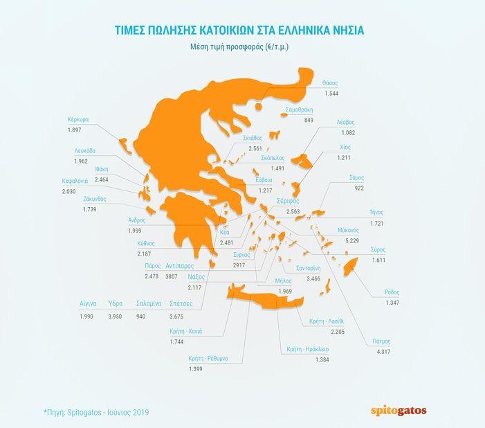 , Πόσο κοστίζουν οι κατοικίες στην Μύκονο και στα άλλα ελληνικά νησιά (Πίνακας Τιμών – Χάρτης)