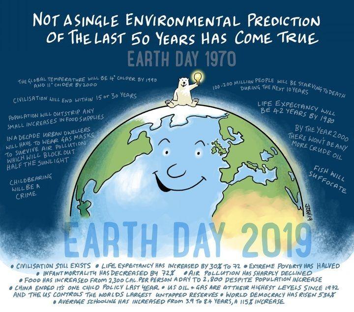 , Παγκόσμια Ημέρα Περιβάλλοντος 2019!! Theme of World Environment Day 2019: «Air Pollution»